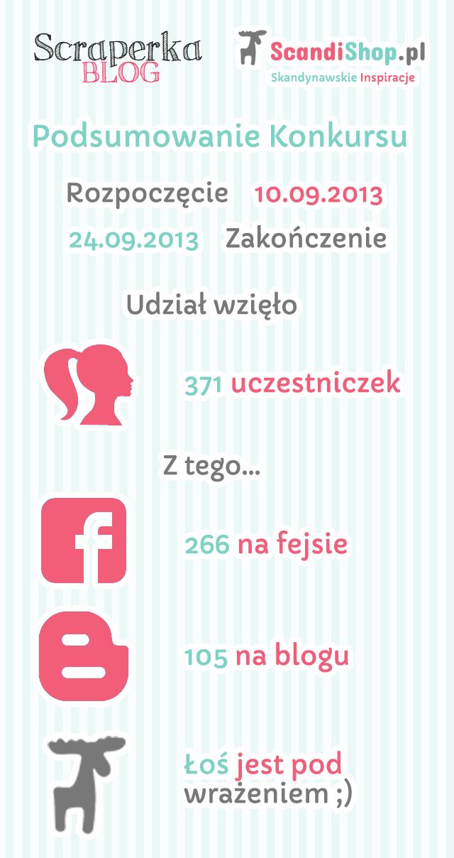infografika_konkurs_scraperka_scandishop234-5